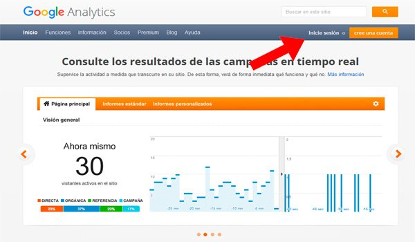 inicio sesion google analytics
