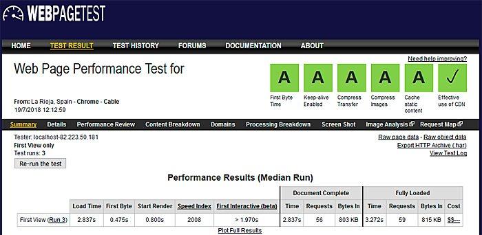 métricas de web page test