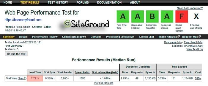WEBPAGETEST siteground
