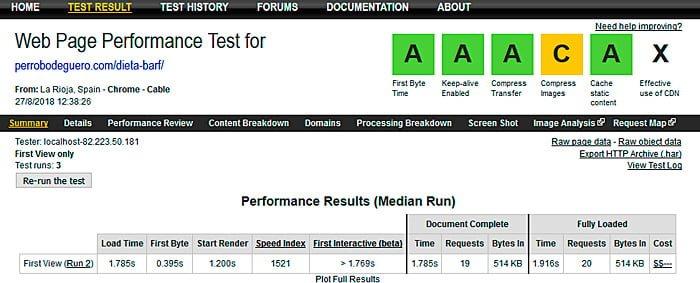 plantilla Astra velocidad webpagetest