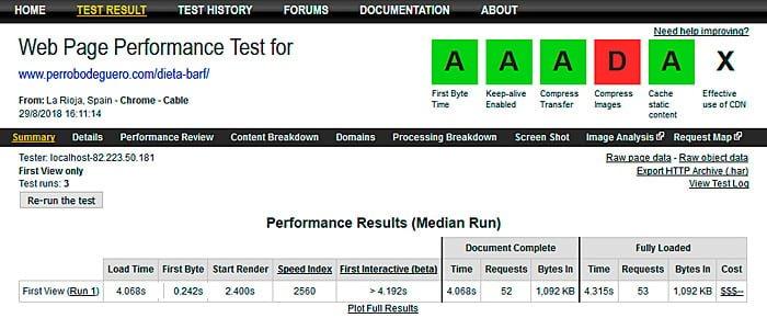 plantilla avada velocidad webpagetest