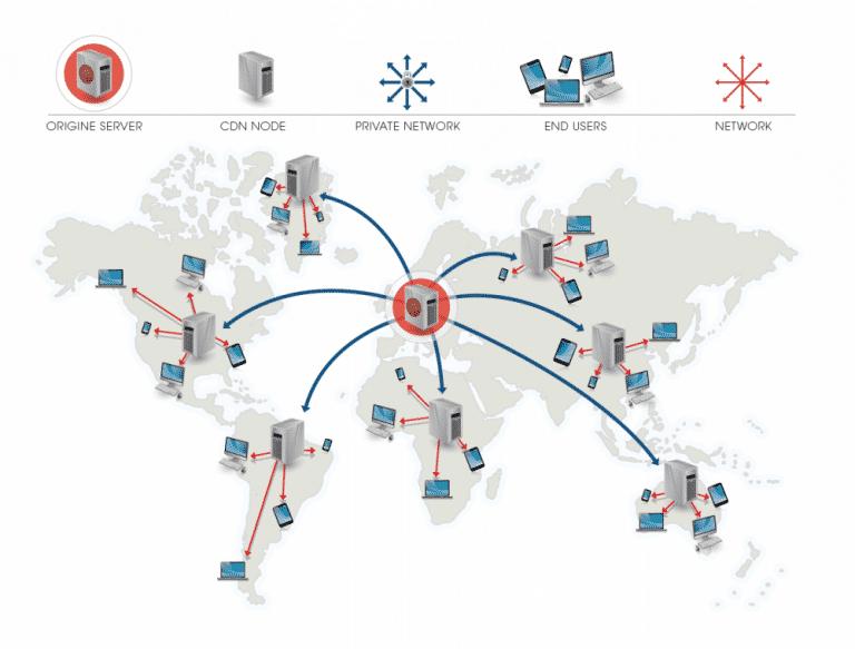 mapa de centros de datos