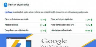 Métricas PageSpeed con Adsense