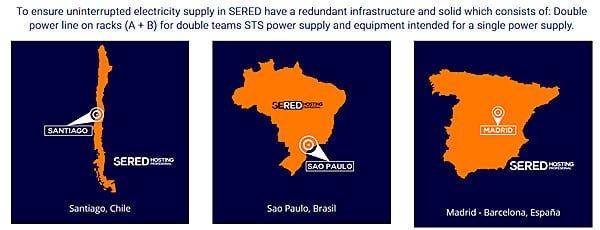 Centros de datos de Sered
