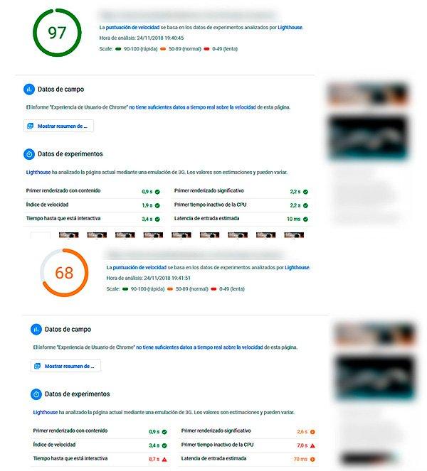 Puntuación en PageSpeed Insights con y sin Adsense